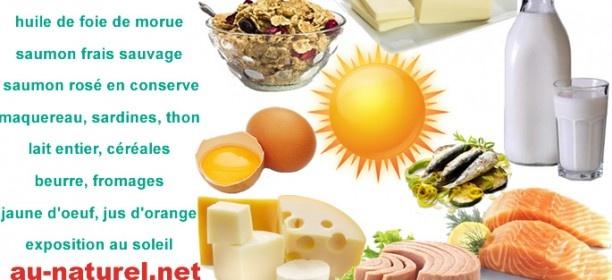 au-naturel.net: Vitamine D aliments riches naturels