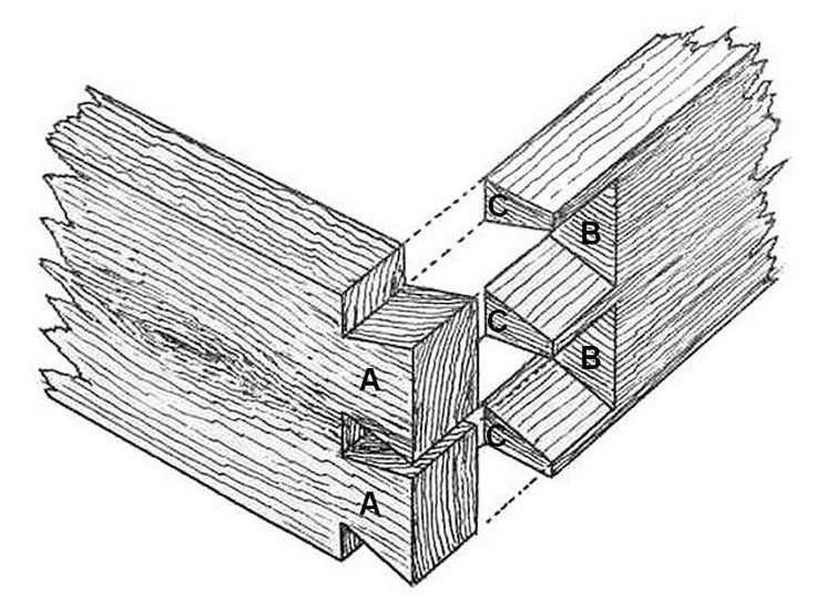 dovetail_joint_01a.jpg (800×600)