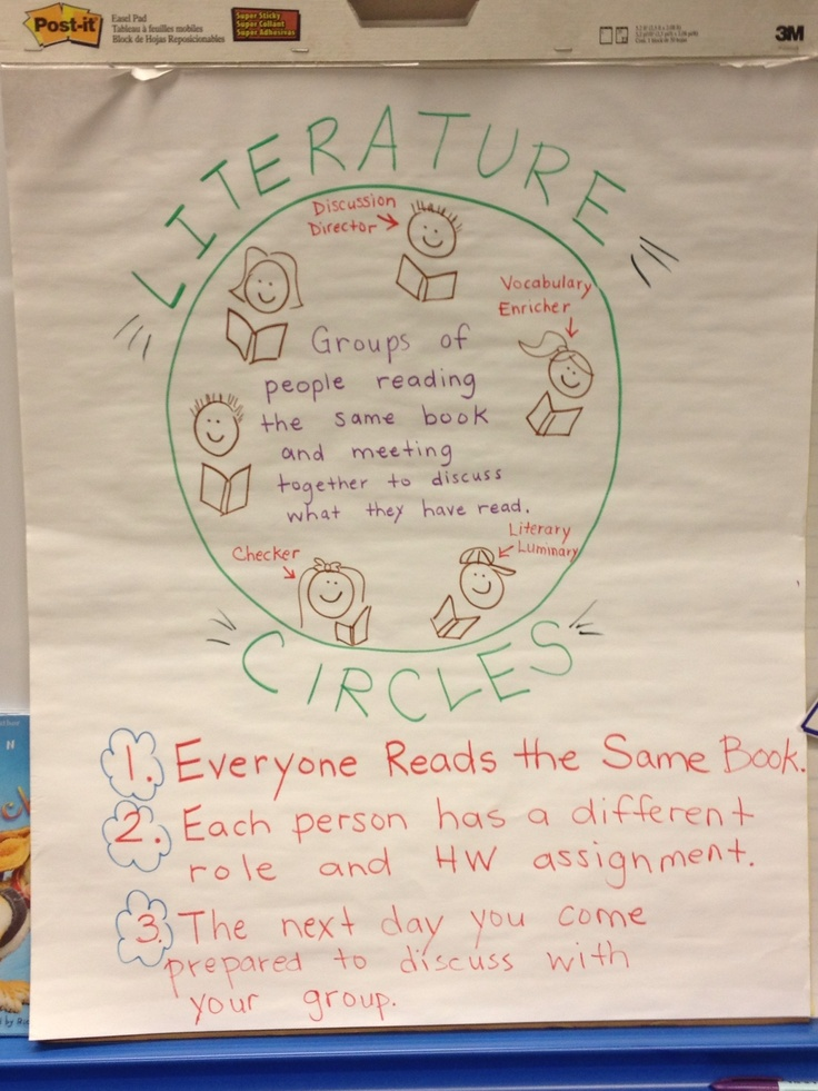 10 What's the Next Big Thing with Literature Circles?
