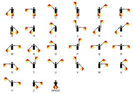 Image result for different type of alphabet flags morse code