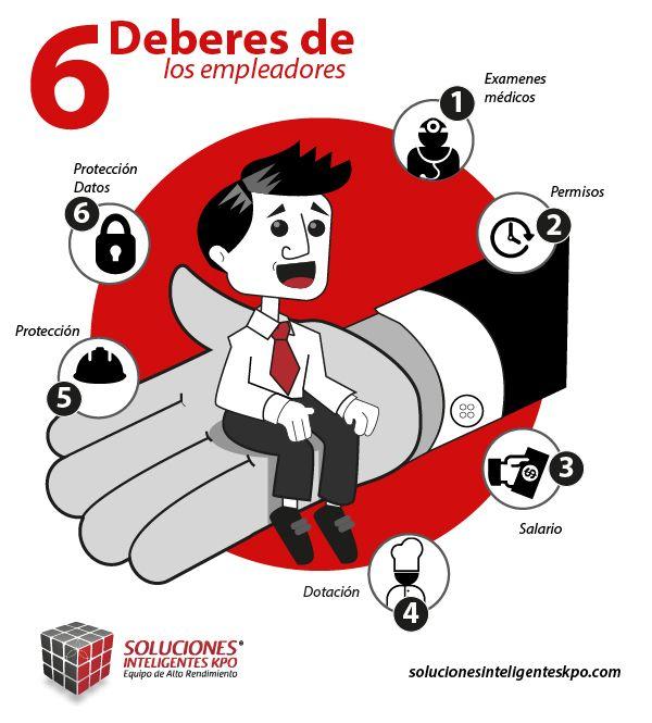 infografia 6 deberes del empleador  / Cliente: Sikpo