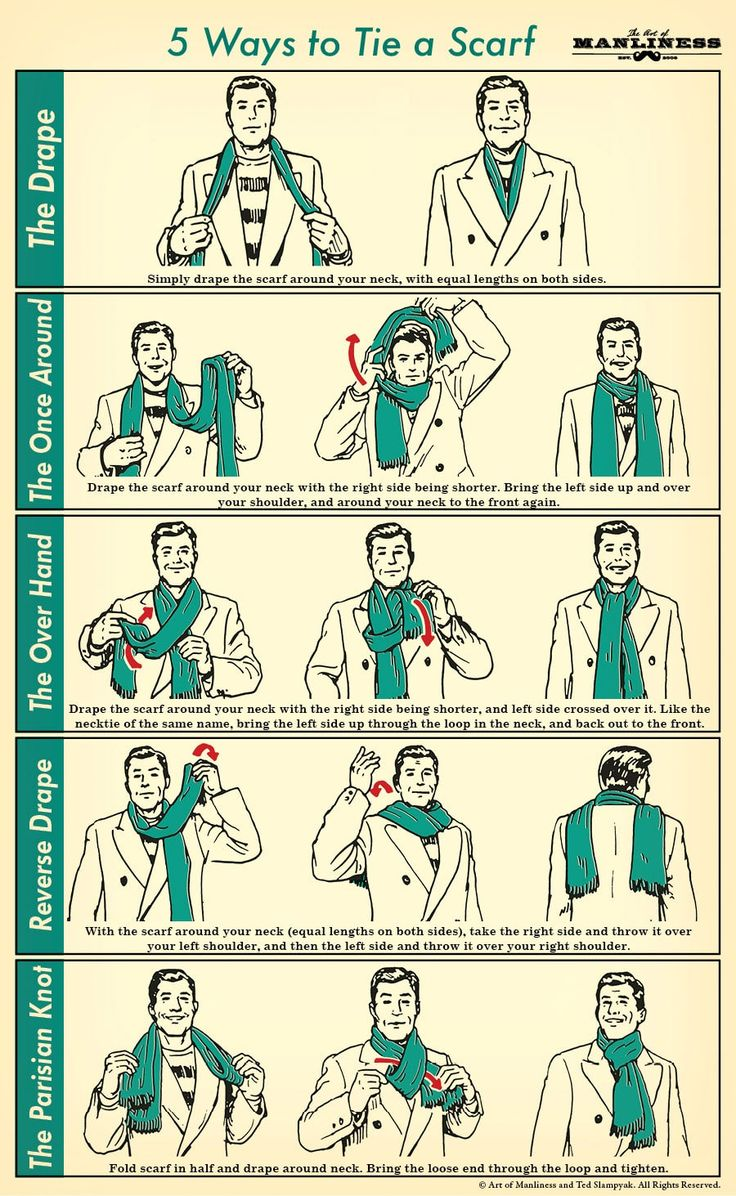 5 Ways to Tie a Scarf: Your 60-Second Visual Guide  with tips from Real Men Real Style #mensstyle