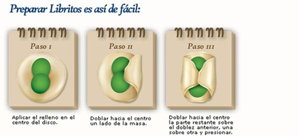 5 Formas Para Hacer El Mejor Elote: 20 Best Images About MINI EMPANADAS On Pinterest