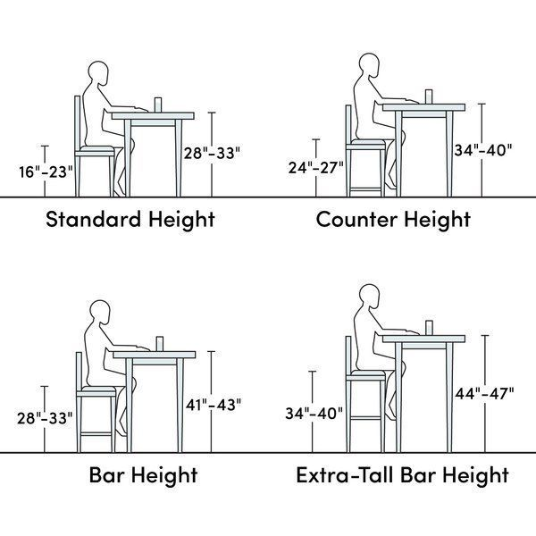 Product Fit Guide How To Pick The Most Comfortable Seat Height For Your Table Diningchairs Barstoolwoodw Solid Wood Dining Chairs Bar Stools 24 Bar Stools