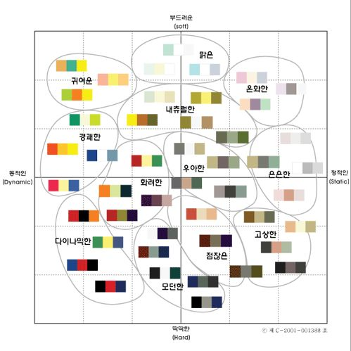 배색표/색상표/색상