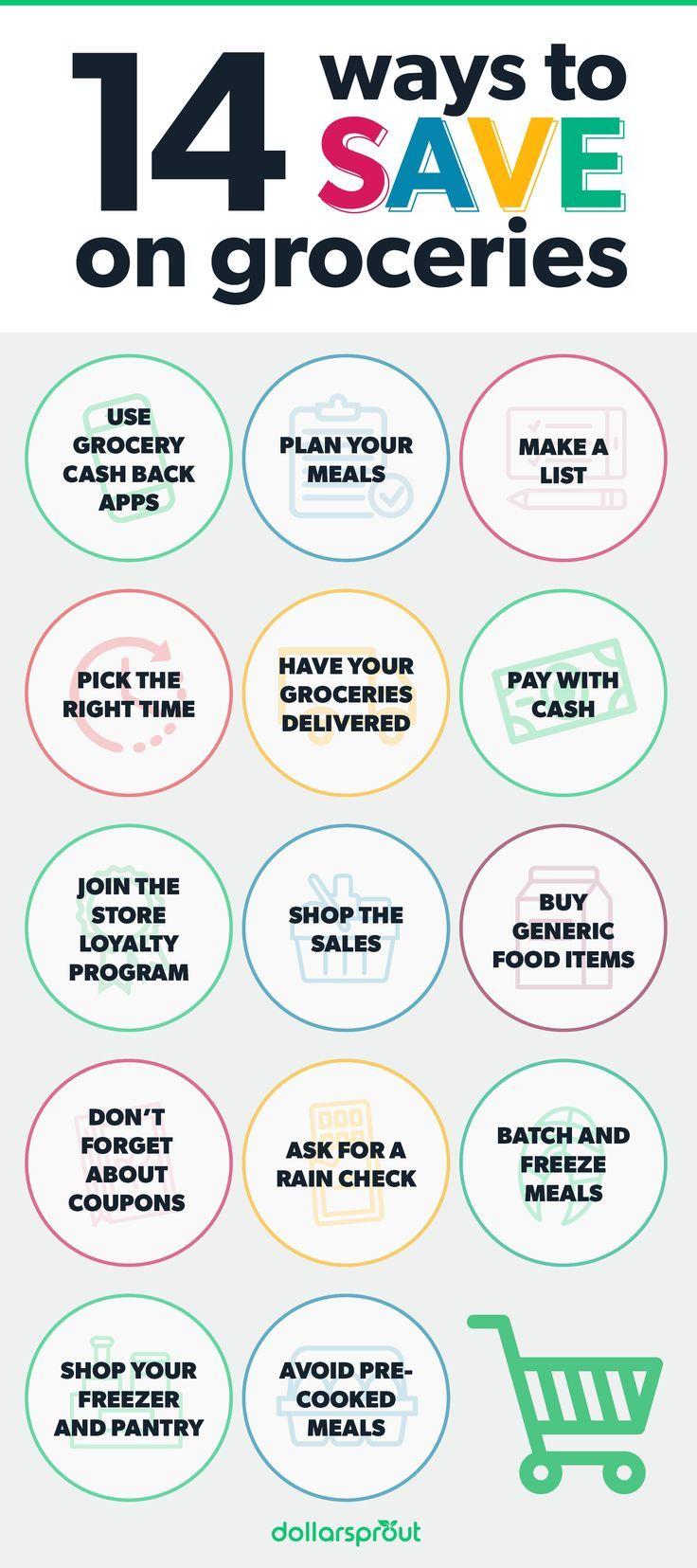 Suchen Sie nach cleveren Möglichkeiten, um jeden Monat Geld für Lebensmittel zu sparen, …   – Save Money Ideas