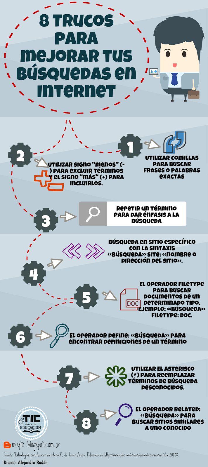 Infografía: mejora tus resultados de búsqueda en Internet con estos 8 consejos | TIC para la educación