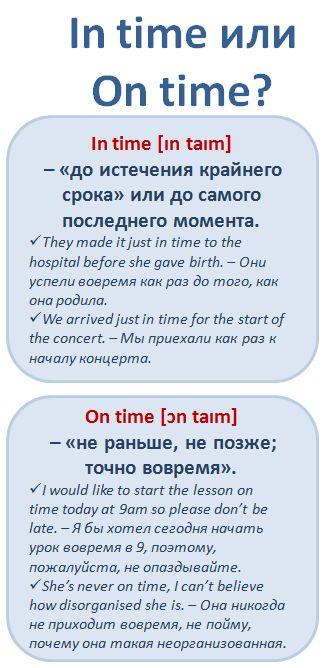 Английские слова, которые мы путаем: In time или On time #english #vocabulary #английский #confusingvords