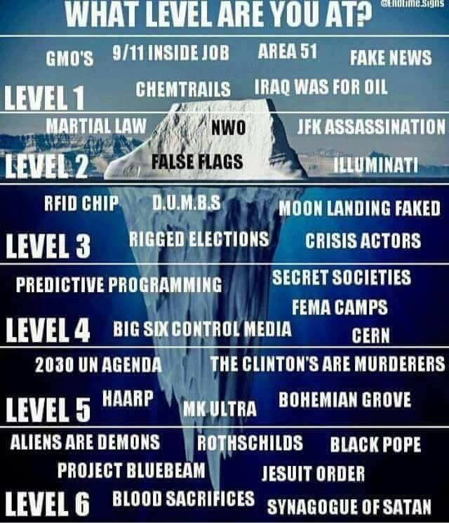 New World Order Lies