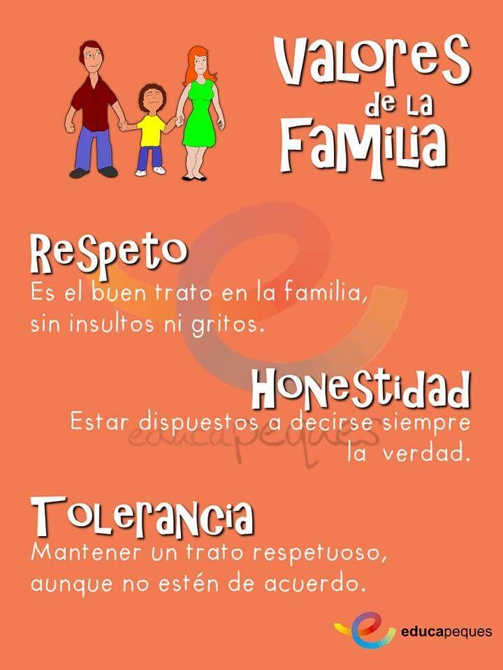 Imagenes Educativas Infografias Educativas Infografias Imagenes En Educacion Educacion De Valores Valores Familiares Educacion Emocional Infantil