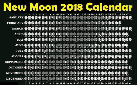 Full Moon Calendar 2018 Phases Printable Images And Wallpapers