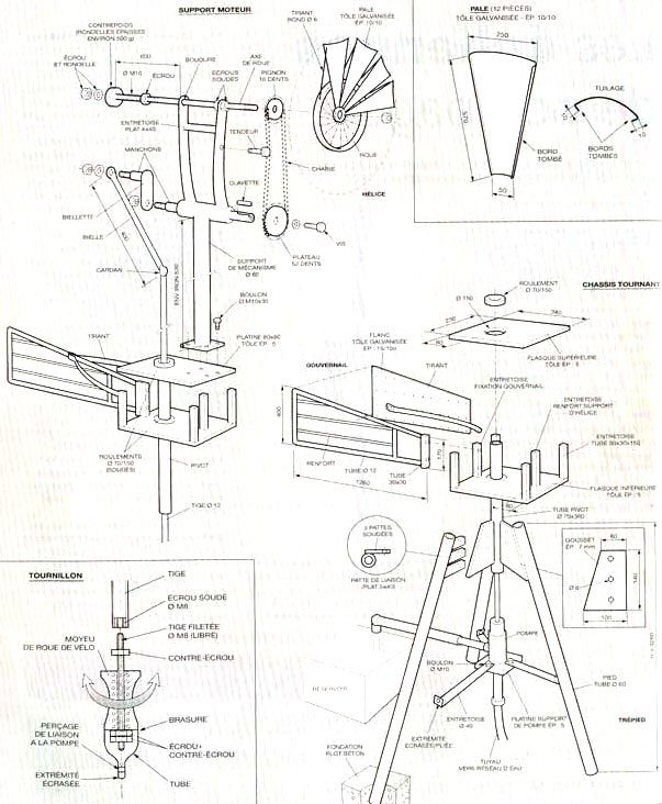 14 best moulage images on Pinterest Brass, Bricolage and Homemade - plan fabrication eolienne maison