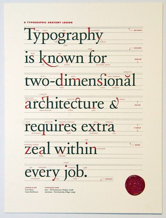 Infographic of the Day: A Visual Dictionary for Type Fans