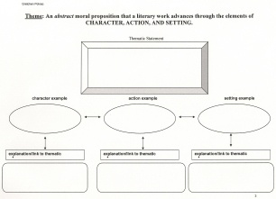 Theme graphic organizer | Education | Pinterest