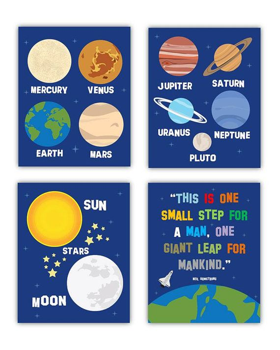 """Solar System Planets Wall Decor, Wall Art Prints , Four Piece for Toddler, Nursery Room Art  8x10"""" prints, Outer on Etsy, $55.00"""