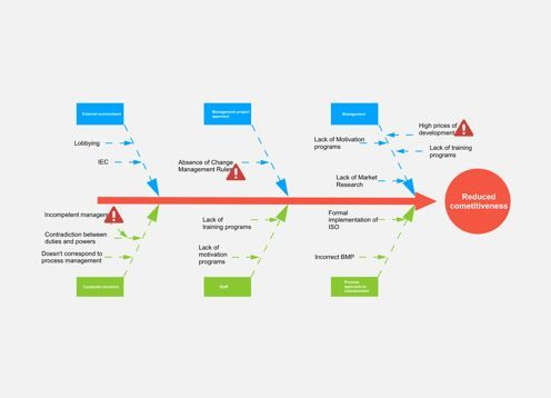 Flexible Customer Journey Mapping Tool: visualize customer experience, create and discuss touchpoints and share a Customer Journey Map online.. If you're a user experience professional, listen to The UX Blog Podcast on iTunes.