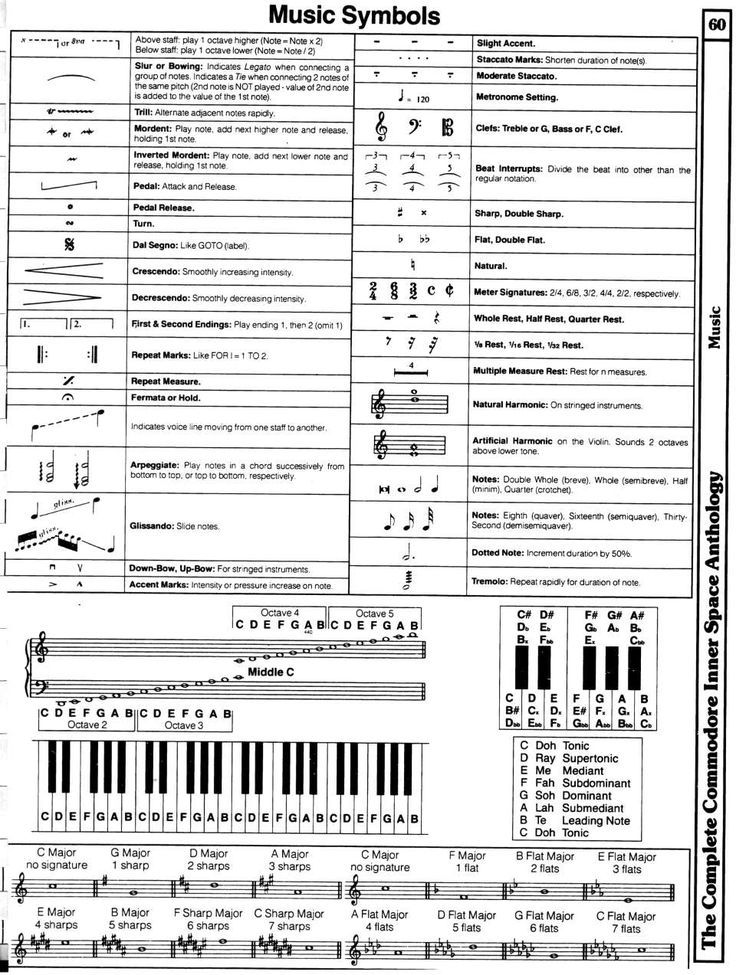 Best MusicTheory Images On   Music Education