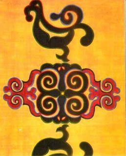 Искусство народов Приамурья. Орнаменты и Вышивка