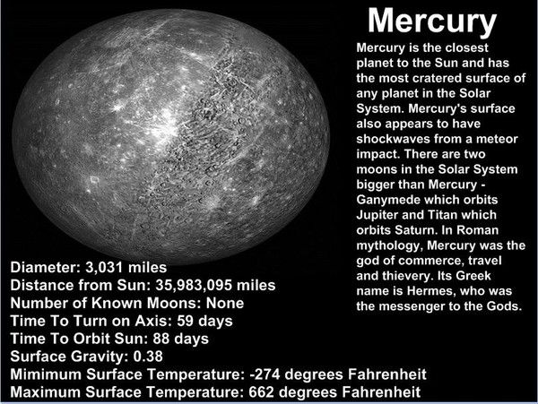 mercury facts | The solar system is the sun and the bodies orbiting it: the sun and ...