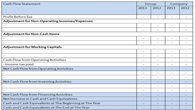 Download  Year Cash Flow Template  Project Management