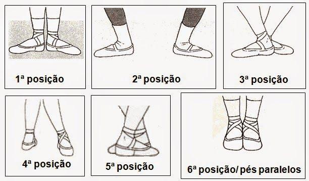 cinco posições dos pés no balé, cinco posições do balé