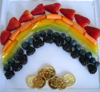 Check out this Awesome Rainbow Fruit Platter: http://www.embracinghome.com/baby/rainbow-fruit-platter-eating-a-rainbow-of-fruits-and-vegetables/