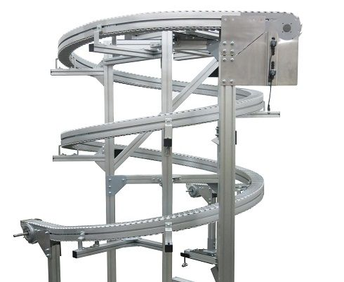 Dorner's 2200 Series SmartFlex line capabilities, such as the SmartFlex Twist, Alpine, and Helical are designed to give customers added flexibility. The SmartFlex Helix allows for elevation changes as part of the conveyor system, raising or lowering products in a small foot print. The foot print for the elevation section can be as small a 10' x 10' which is ideal... Read more »