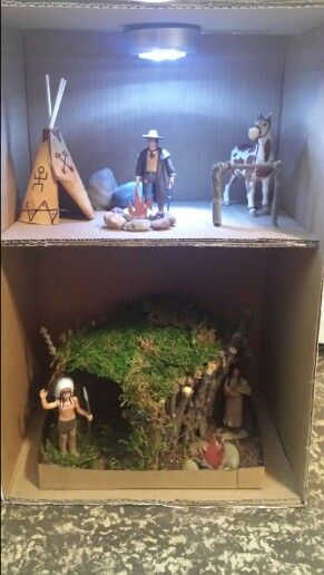 The Indian in the Cupboard | Mavericks School Projects ...