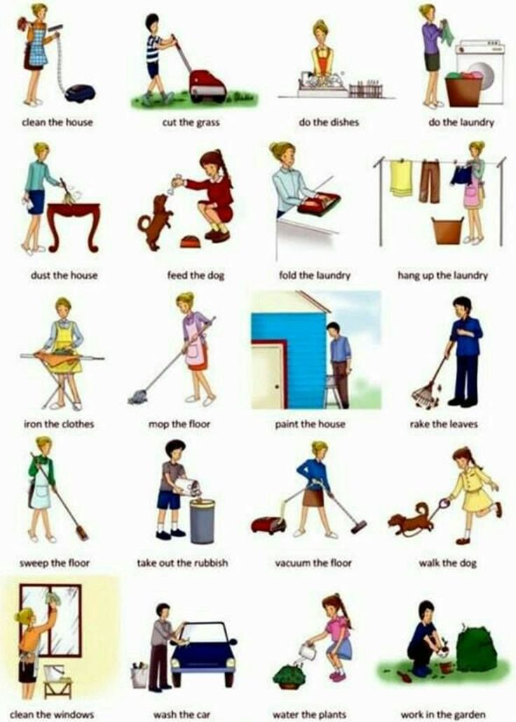 List of Verbs in English