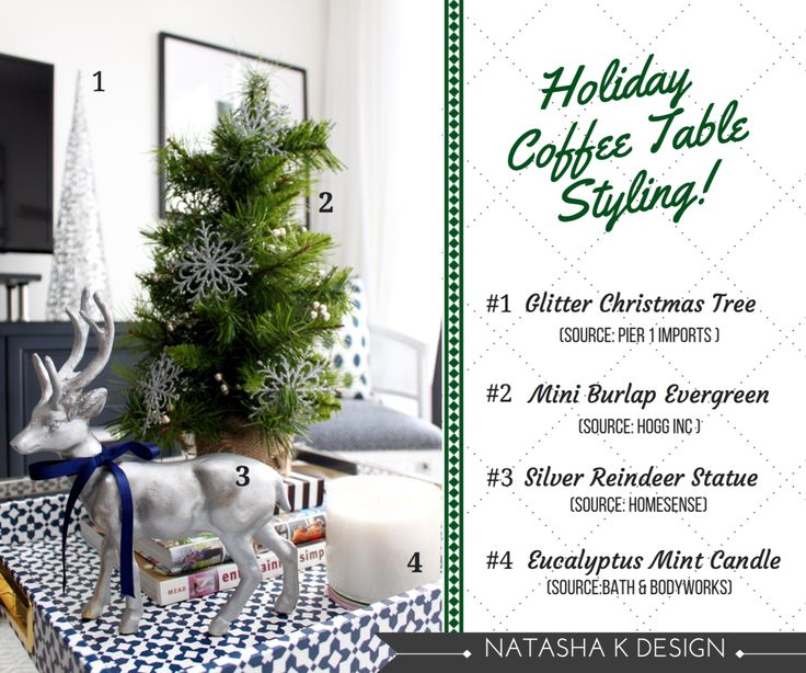Blog — natasha k design