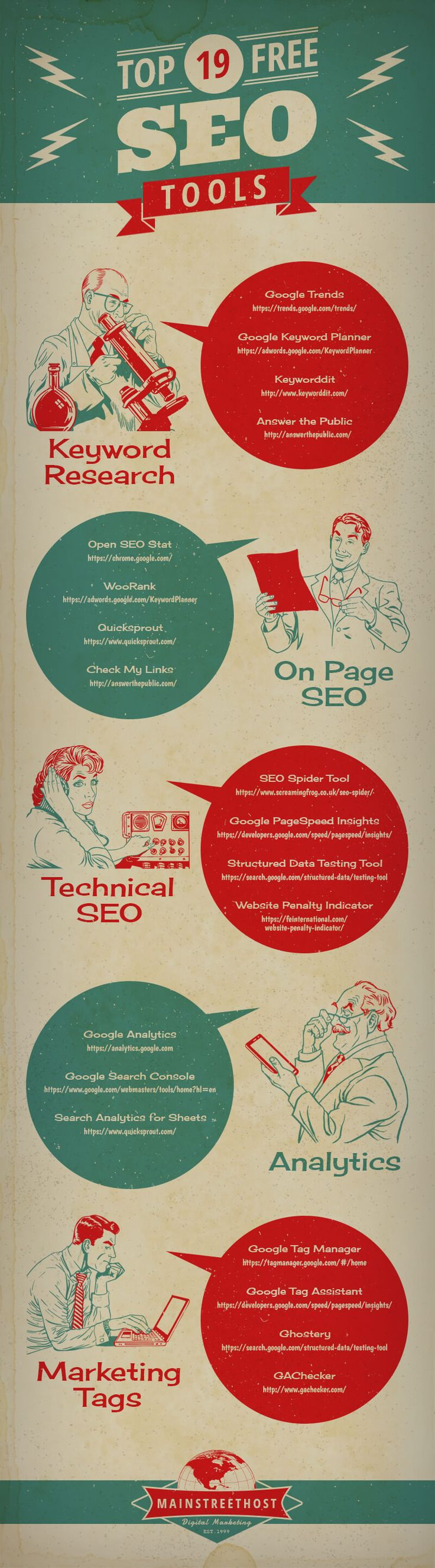 Top 19 Free SEO Tools #Infographic #SEO