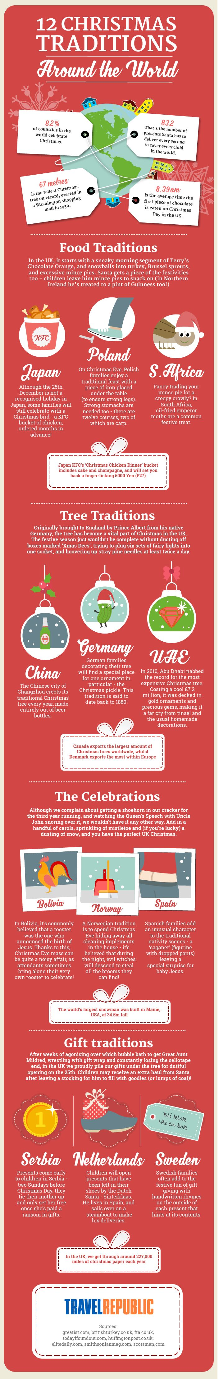 12 Christmas Traditions Around the World #infographic #Christmas #Travel