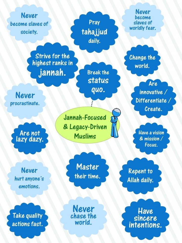 Jannah Focused Muslims Are…
