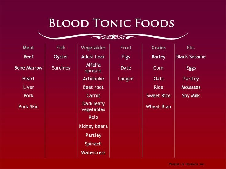30 Best Tcm Food Therapy Images On Pinterest Acupressure