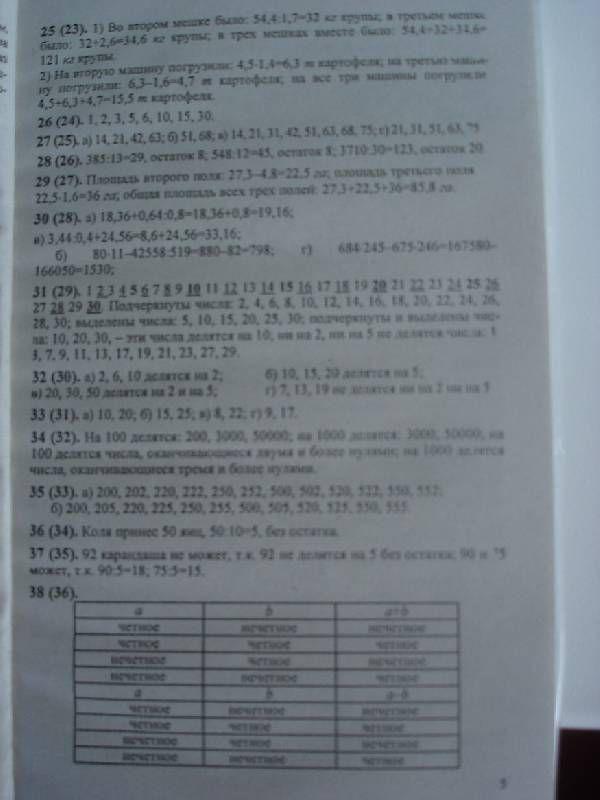решебник по истории беларуси 9 класс
