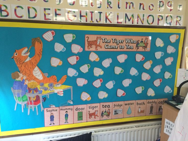 The tiger who came to tea wall display. Twinkl signs, teapots with the children's favourite part of the story written on :)