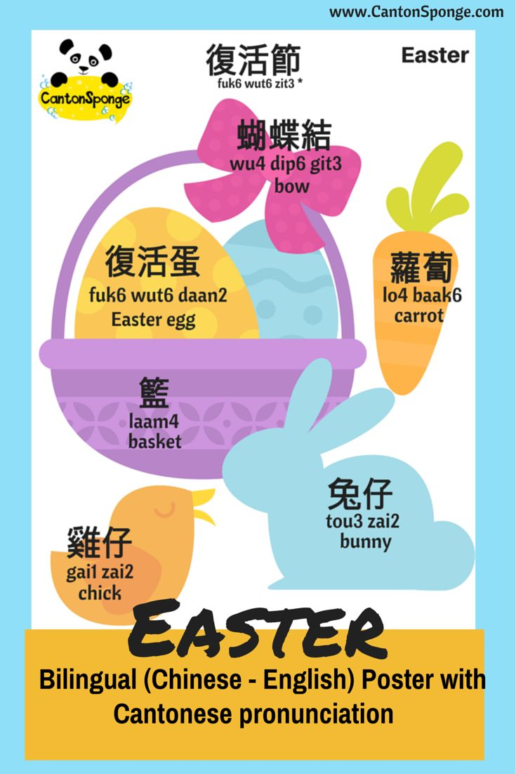Grocery Words Interesting 7 Best Multicultural Ideas Images On Pinterest  Chinese Chinese .