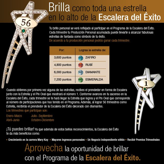 Ver Catalogo De Regalos Puntos Estrella La Caixa Caja Para Regalos