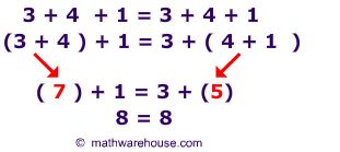 Examplesof the Associative Property for Addition  The picture below illustrates that it does not matter whether or not we add the 2 + 7 first (like the left side) or the 7 + 5 first, like the right side.  Example 1 Example 2  Example 3: Algebraic  (a + b) + c = a + (b + c) – Yes, algebraic expressions are also associative for addition