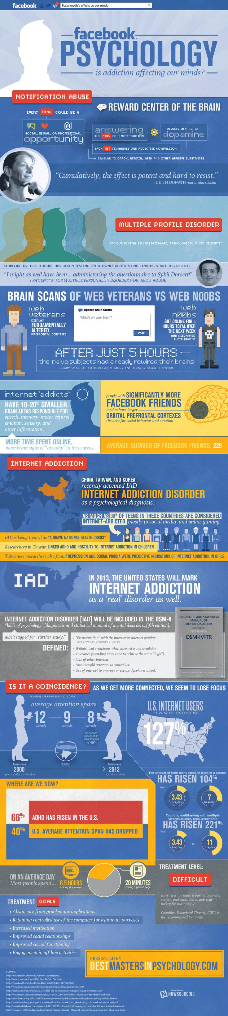 ¿Cómo te podría afectar la adicción a #Facebook? Compruébalo en esta #infografía...