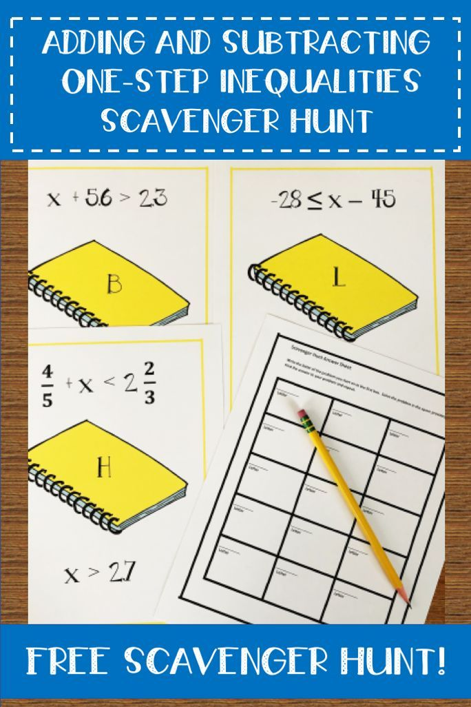 Addition And Subtraction Inequalities Scavenger Hunt 7th