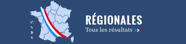 Le FN bredouille, 7 régions à droite, 5 à gauche… Ce qu'il faut retenir du 2nd tour