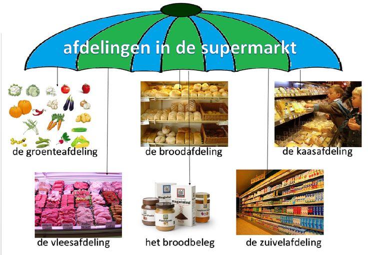 kassa (rekenen/taal) kaas wegen (rekenen) schrijven groenten (taal) 'vlees snijden/verpakken' (zandtafel sensory)