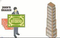 Spot Price - Video | Investopedia