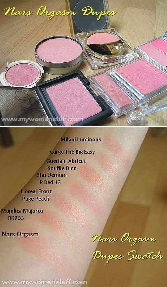 """Nars Orgasm Dupes   