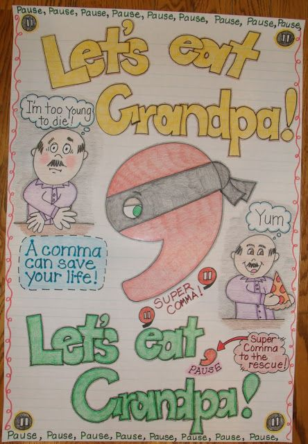 Commas are next in line for writing mini lessons...This looks great! Let's eat Grandpa! Let's eat, Grandpa. Commas can save a life!  2nd Grade Smarty-Arties taught by the Groovy Grandma!: anchor charts