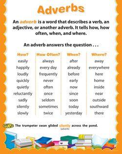 Creative Teaching Press - Adverbs Chart