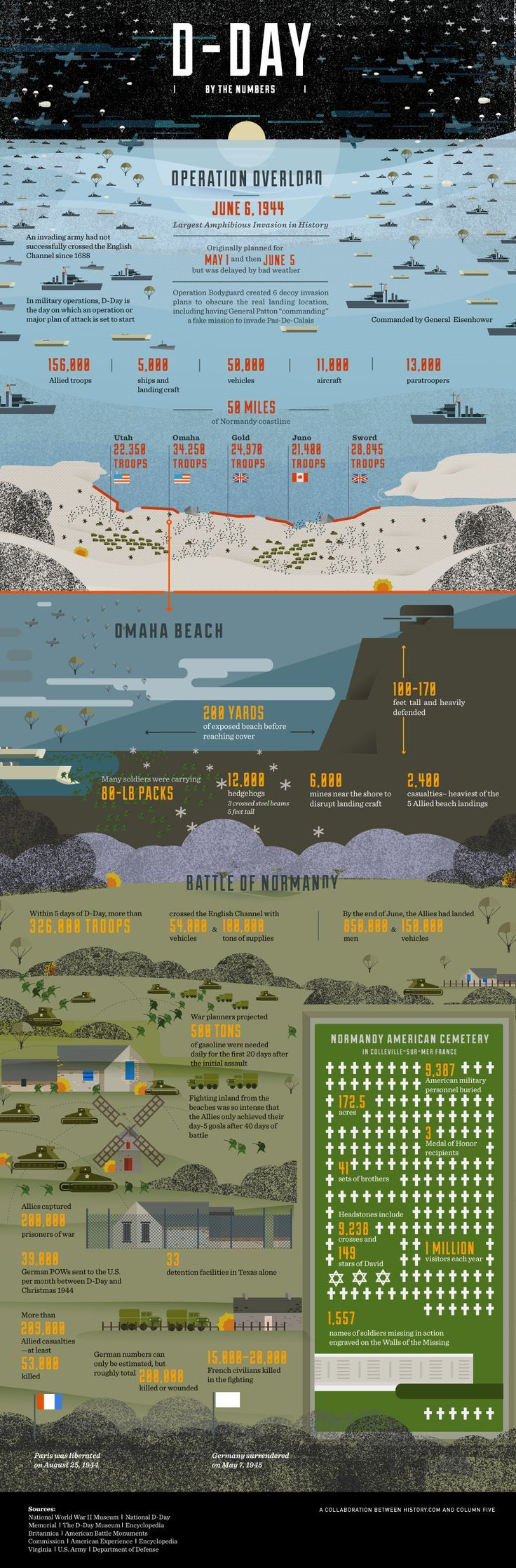 D-Day by the Numbers - A fascinating and sobering look at the realities of the D-Day invasion #infographic