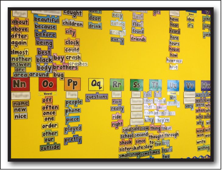 18 best Word Walls!!! images on Pinterest | Classroom decor ...