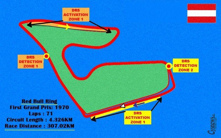 Formule 1 - 2016 Austria Grand Prix 3.7.2016